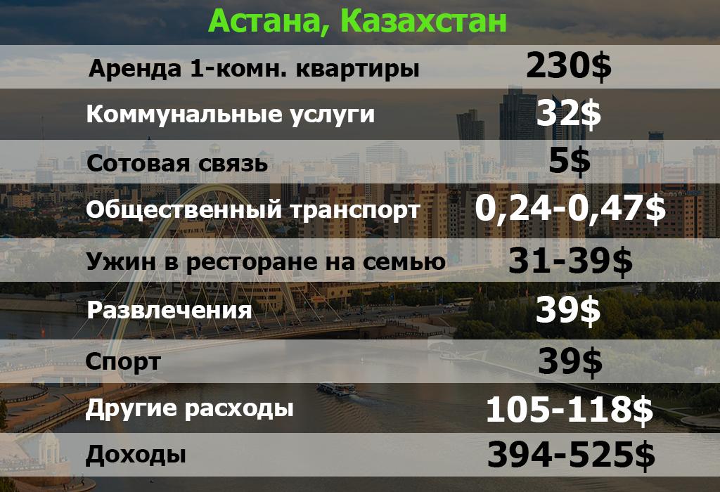 Астана 1.jpg