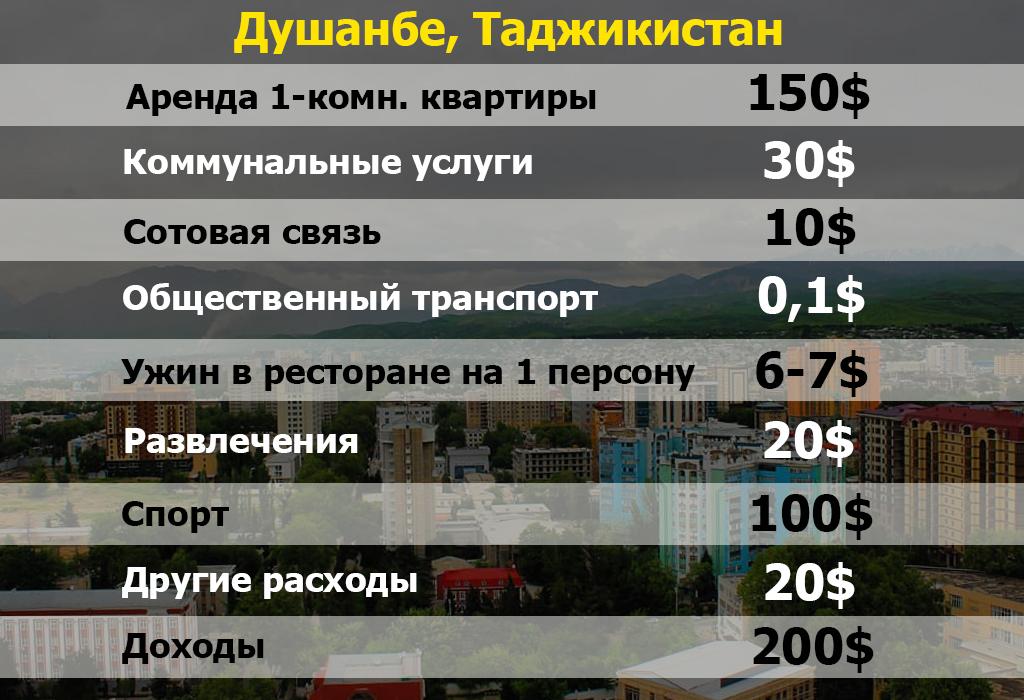 Душанбе 2.jpg